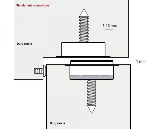 Stoppino CLOSE standartinis montavimas